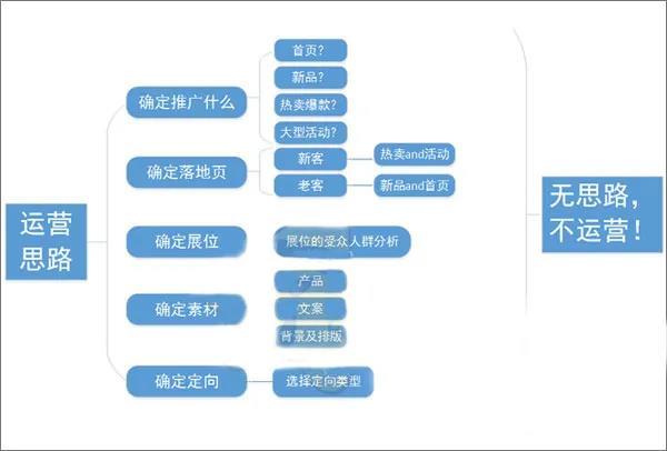 http://www.eeixf.cn/zixun/242.html|电商资讯